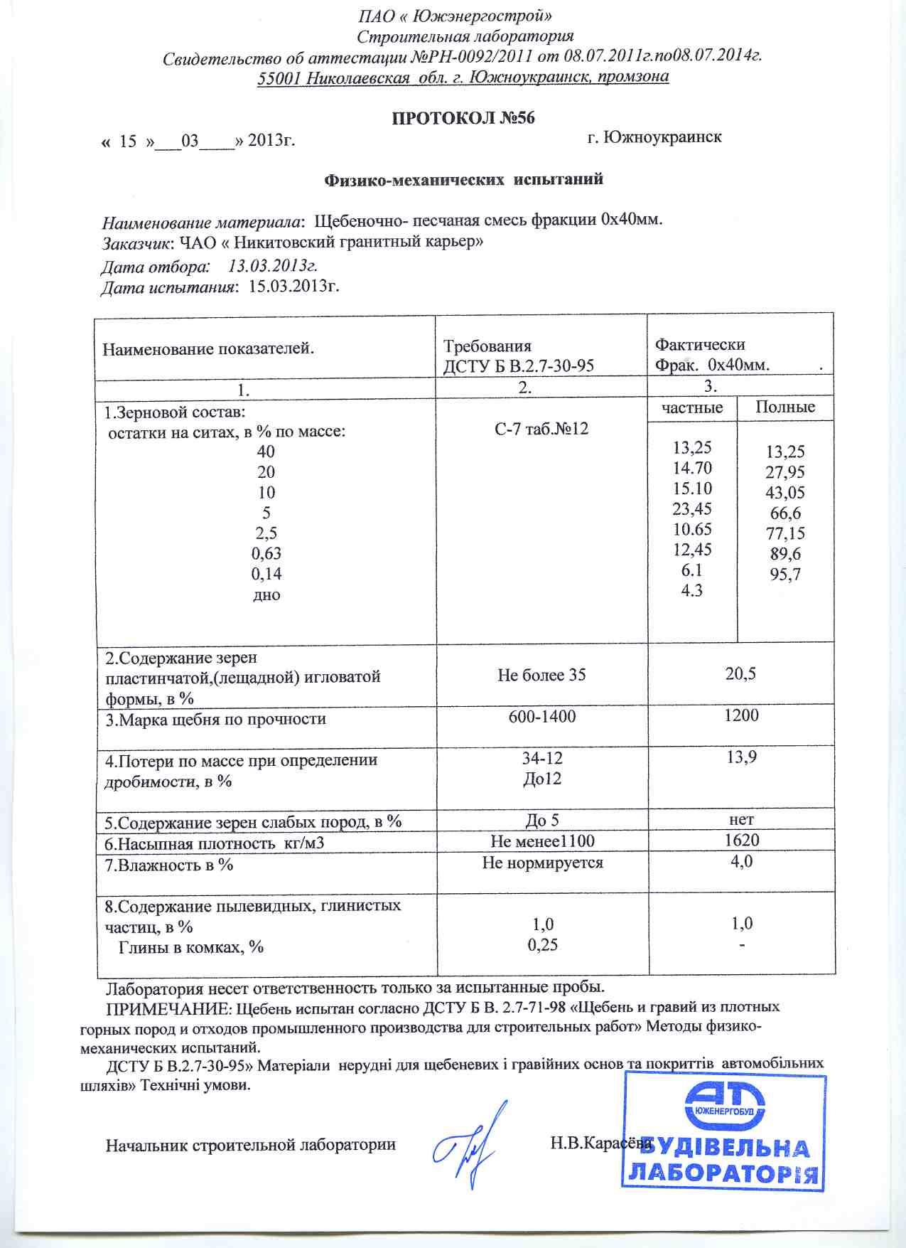 shheben_granitnyj_ot_proizvoditelya_vozmozhen_eksport_kupit_shheben_granitnyj