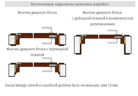 standartnaya_dvernaya_korobka_80_mm