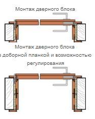 reguliruemaya_dvernaya_korobka