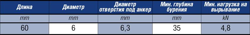 ankera_potolochnye