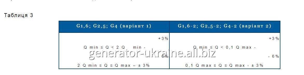 lichilnik_gazu_g4