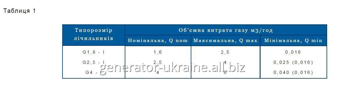 lichilnik_gazu_g16_i_g25_i_g4_i