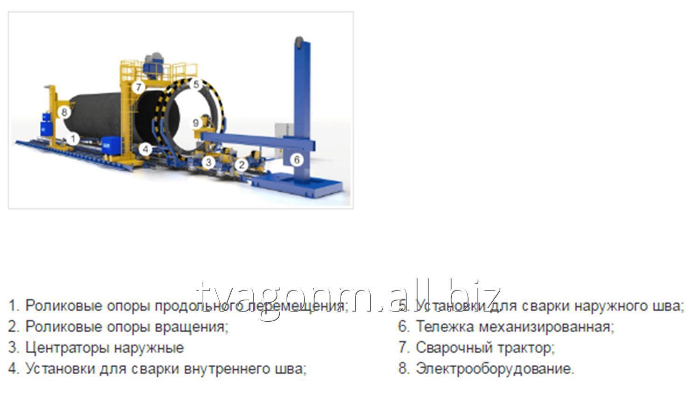 universalnyj_stend_sborki_i_svarki_kotlov