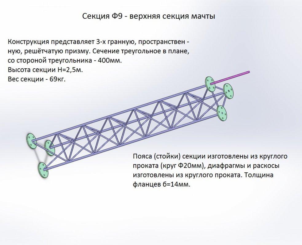 bashnya_metallicheskaya_dlya_anten_truba_krug_do