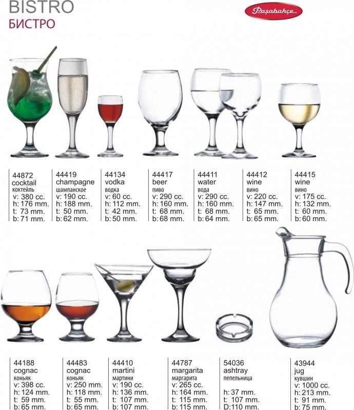 Название стаканов в баре с фото 2014