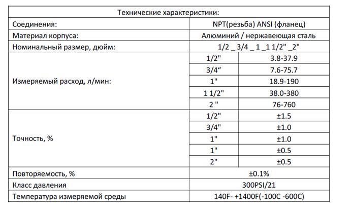 turbinnyj_rashodomer_zhidkosti_wl