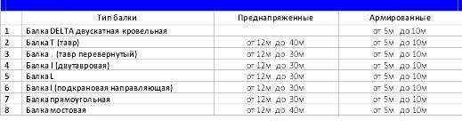 universalnye_stendy_paolo_nanfito_dlya_izgotovleniya_elementov_sbornogo_zhelezo_betonnogo_karkasa_metodom_vyazki_armatury