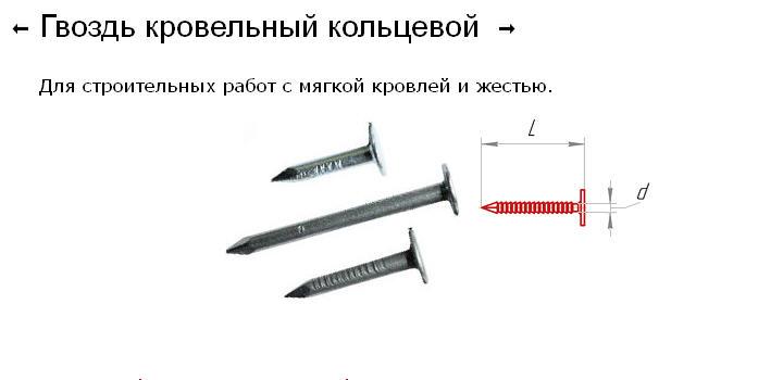 gvozd_stroitelnyj_proizvodstvo_prodazha_postavka_optom