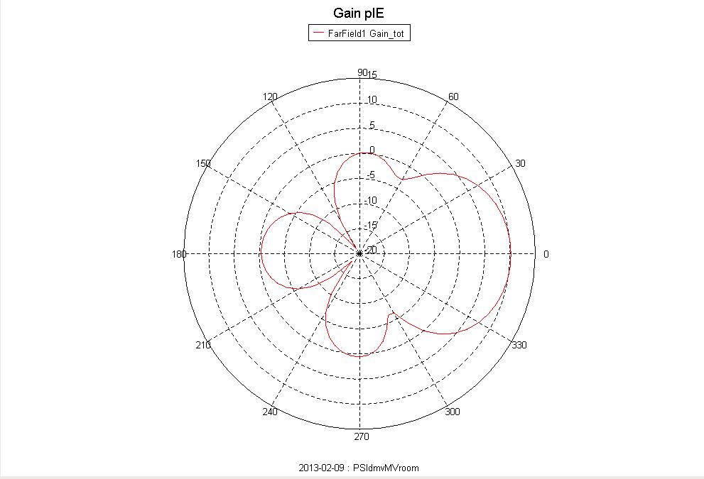 antenna_t2_energy_yagi_10_dbi