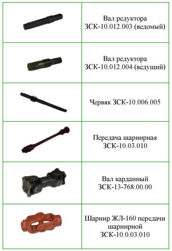 zapasnye_chasti_k_zagruzchikam_suhih_kormov