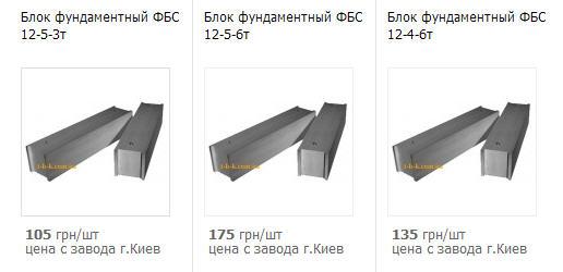 bloki_fundamentnye_fbs_24_4_6_i_drugie_zhbi_izdeliya
