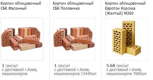 kirpich_obliczoochnyj_litos_keramejya_beloczerkovskij_evroton_sbk_prokeram_i_dr