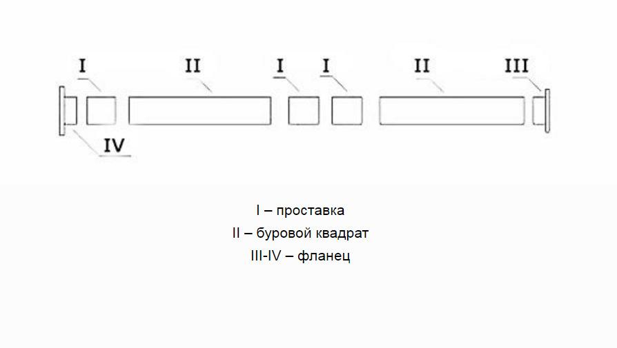 burovye_shtangi