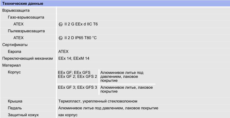 pedalnyj_vyklyuchatel_seriya_eex_gf