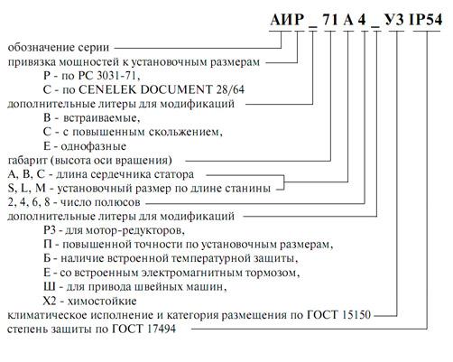 elektrodvigatel_asinhronnyj_s_korotkozamknutym_rotorom
