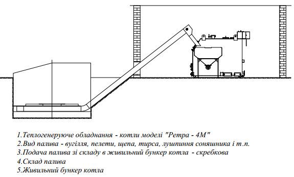 mehanizirovannyj_sklad_topliva