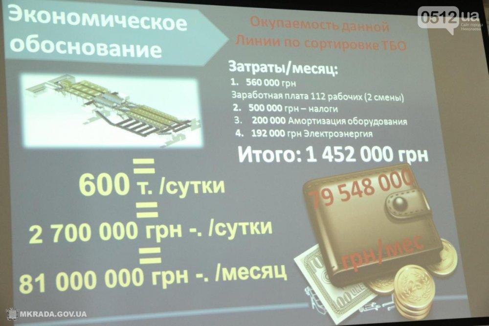 liniya_dlya_sortirovki_tverdyh_bytovyh_othodov_ot