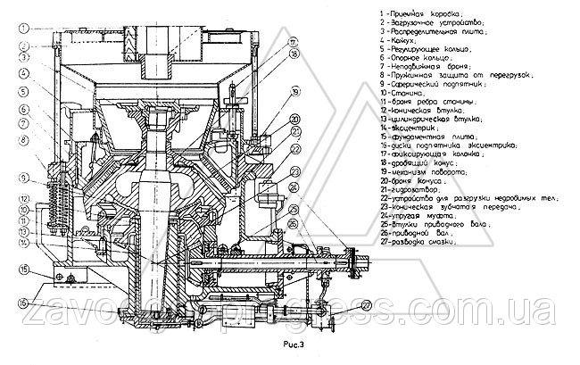 Показать параметры дробилки ксд-2200т дробилка центробежная цуд 1600 м цена
