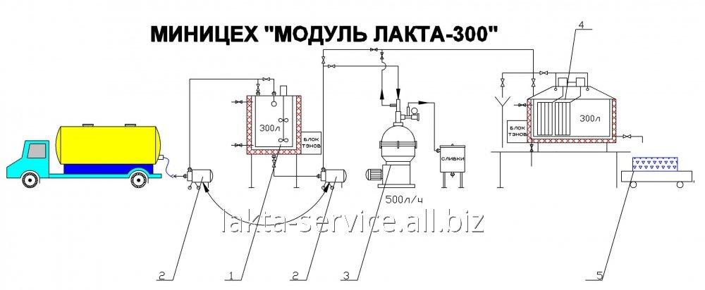 cyrovarnya-mini-lakta-300l