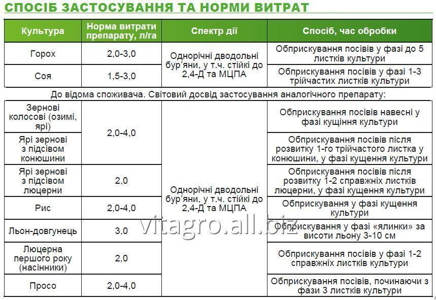 gerbicid_tezan_bazagran