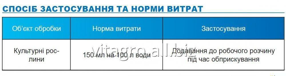 poverhnostno_aktivnoe_veshchestvo_drop_90