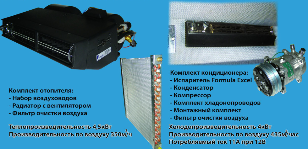 komplekt_dlya_klimaticheskoj_ustanovki_na_kombajny_enisej