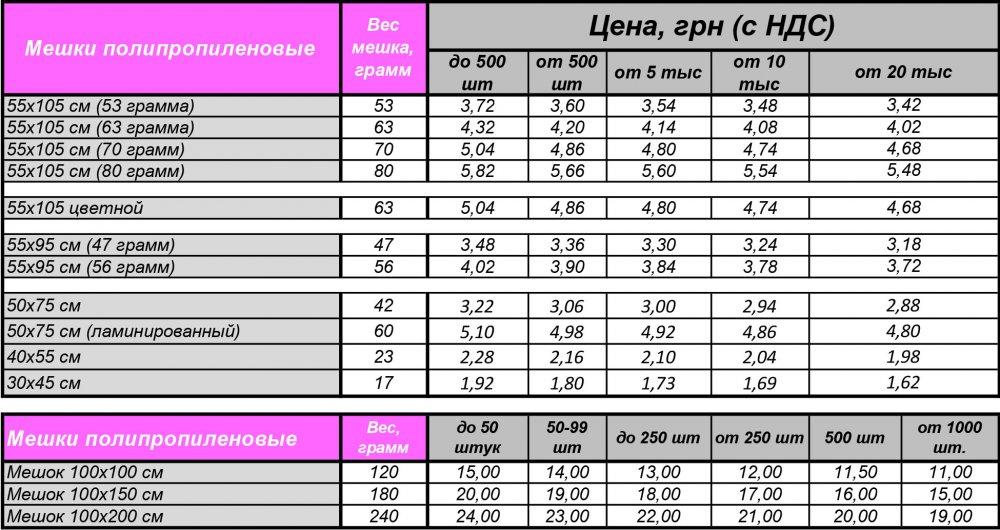 meshki_polipropilenovye_na_10_kg