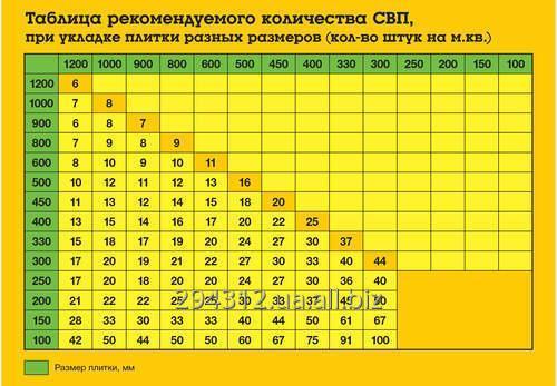 zazhimy_svp_nova_so_shvom_1mm_500sht