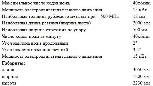 nozhniczy_n1112