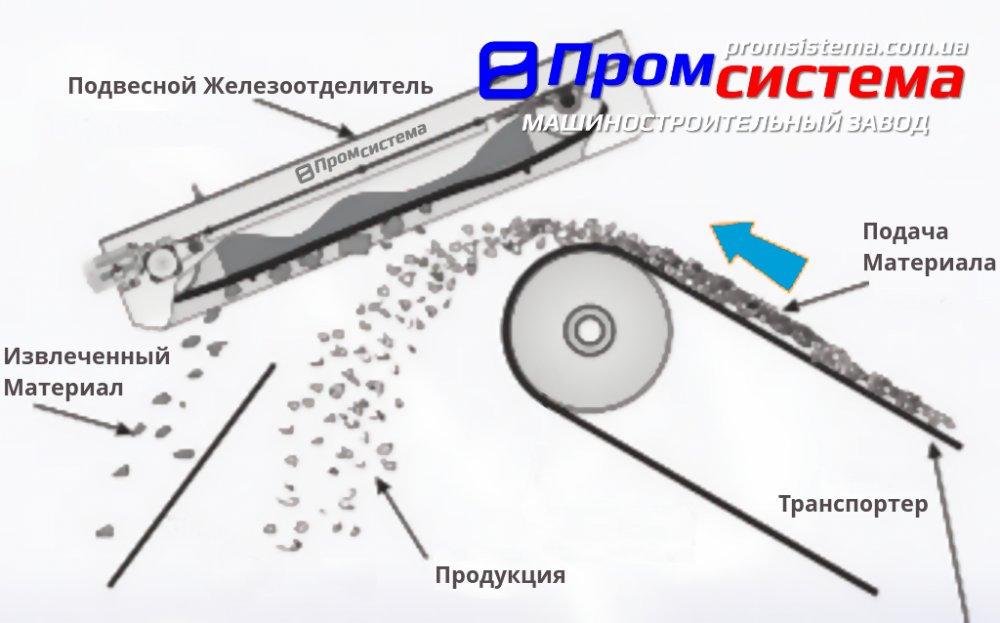 zhelezootdelitel_samorazgruzhayushchijsya_eps_160