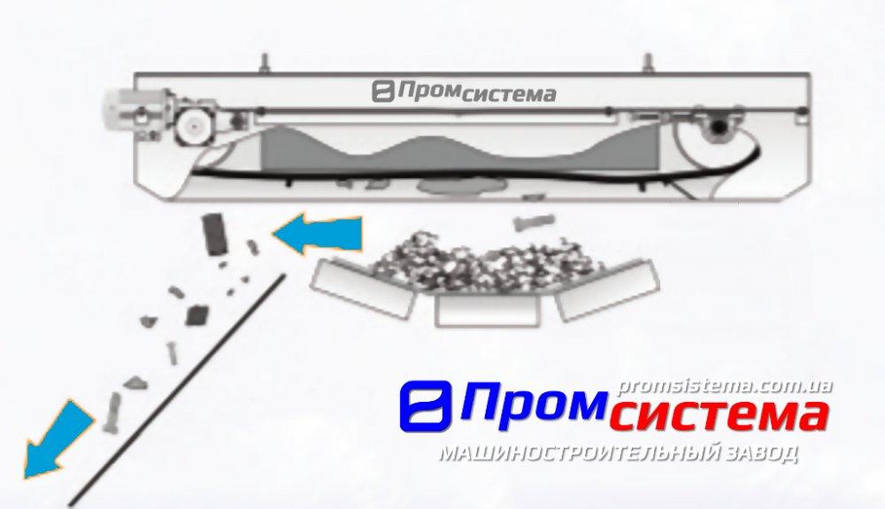 zhelezootdeliteli_s_avtomaticheskoj_razgruzkoj_eps