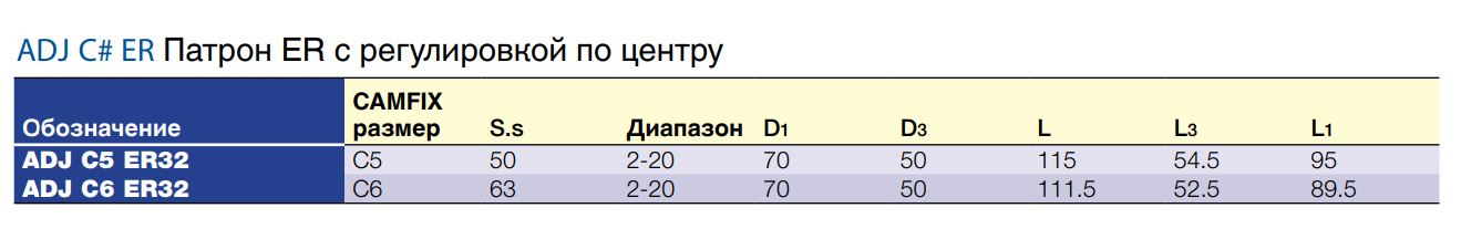 patron_er_adj_c_er_s_regulirovkoj_po_czentru