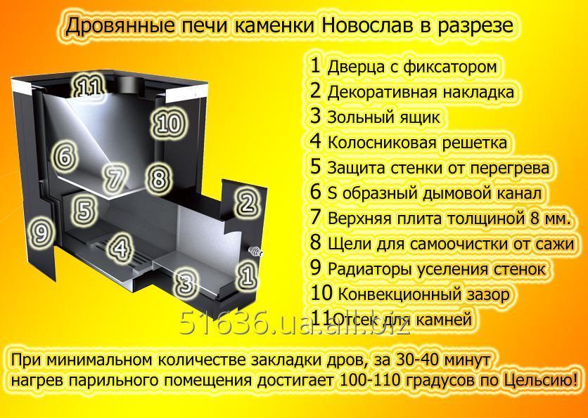 pech_kamenka_dlya_bani_i_sauny_novaslav_serii