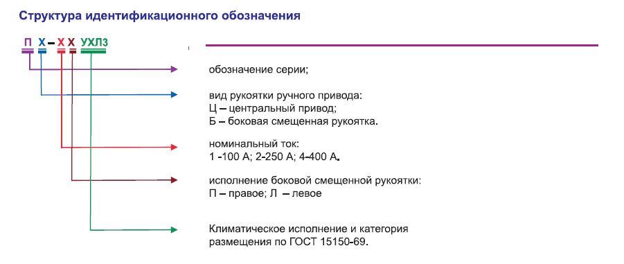 razediniteli_serii_p_100_400a_380b_220b