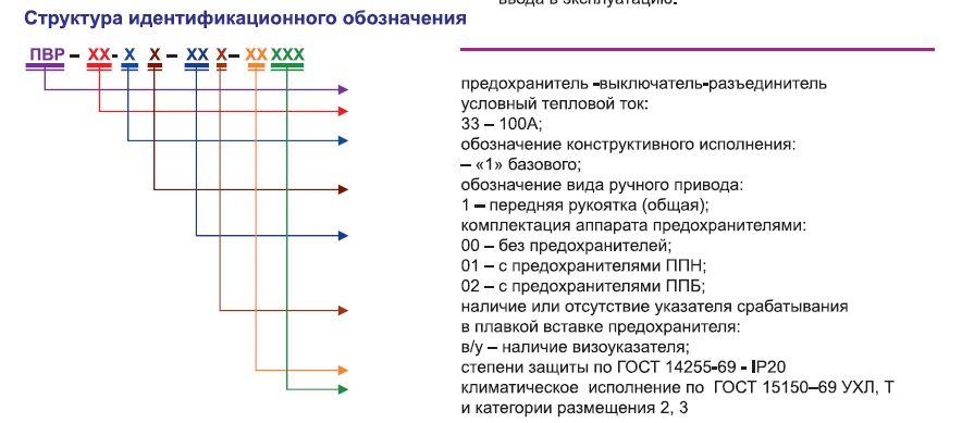 predohraniteli_vyklyuchateli_razediniteli_serii_pvr