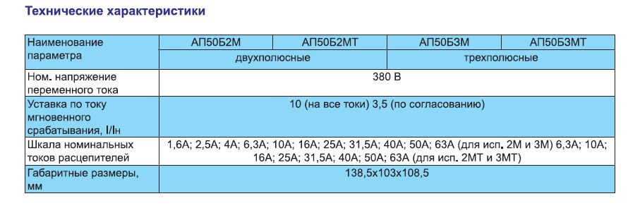 avtomaticheskie_vyklyuchateli_ap50b_16_63a_380b_220b