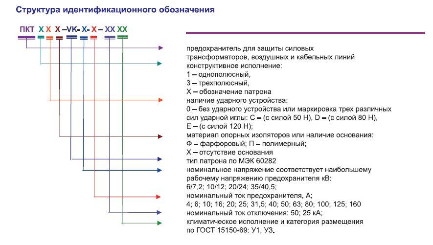 predohraniteli_vysokogo_napryazheniya_serii_pkt_vk_4_160a_672kb_1012kb_2024kb_35405kb