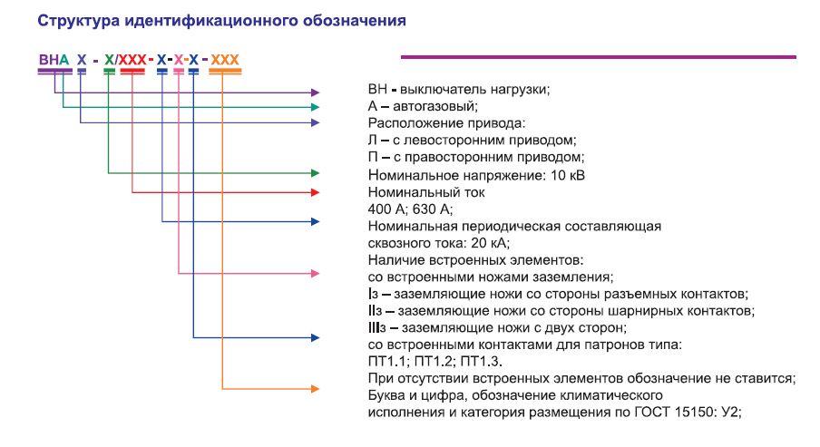 vyklyuchateli_nagruzki_avtogazovye_vna_400a_630a_1012kb