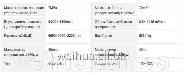 priczepnoj_betononasos_proizvoditelnost_70m3ch_nagnet_davlenie_7mpa