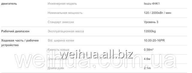 kolesnyj_ekskavator_sy155w