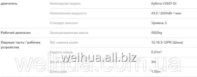 kolesnyj_ekskavator_sy65w