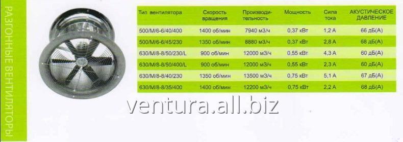 ventilyatory_promyshlennye_dlya_ptichnikov