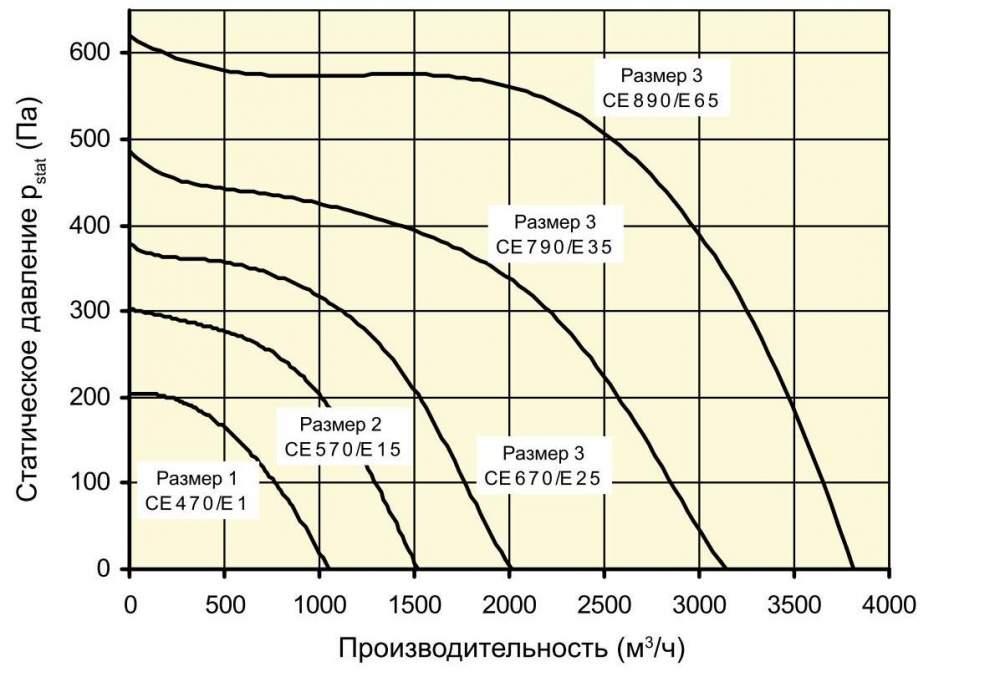 standartnyj_kryshnyj_ventilyator_tip_41409