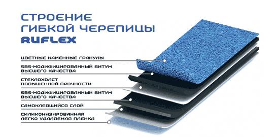 gibkaya_bitumnaya_cherepicza_ruflex_kollekcziya_ornami