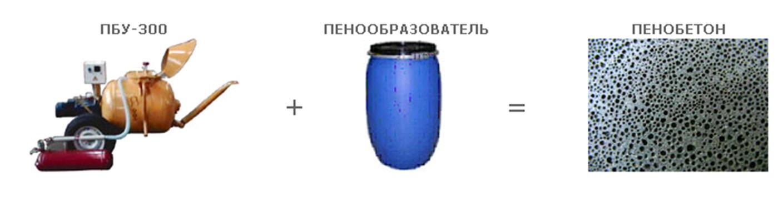 ustanovka_mobilnaya_pbu_300