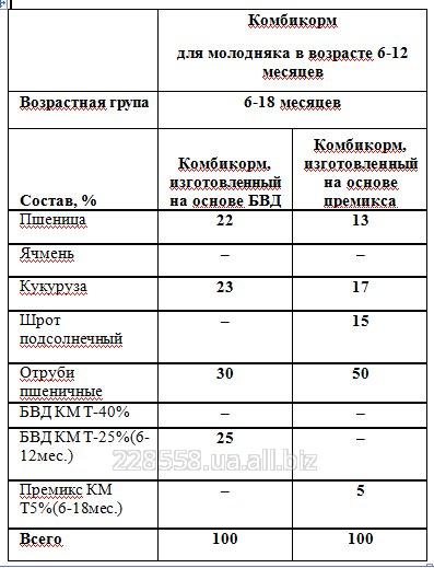 premiks_dlya_krs_km_t_5_dlya_telyat_vozrastom_6_18