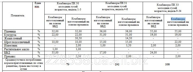 premiks_km_kn_2_dlya_gusej_vozrastom_9_34_nedel