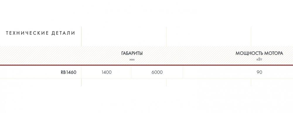 novyj_pitatel_gelen_makina_seriya_rb_plastinchatye