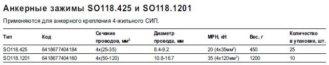 zazhimy_ankernye_so118425_i_so1181201