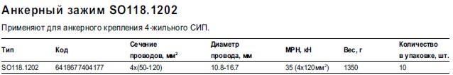 zazhim_ankernyj_so118120so1181202